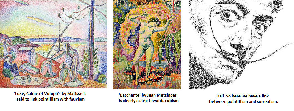 Pointillism as a jump-off point for divisionism